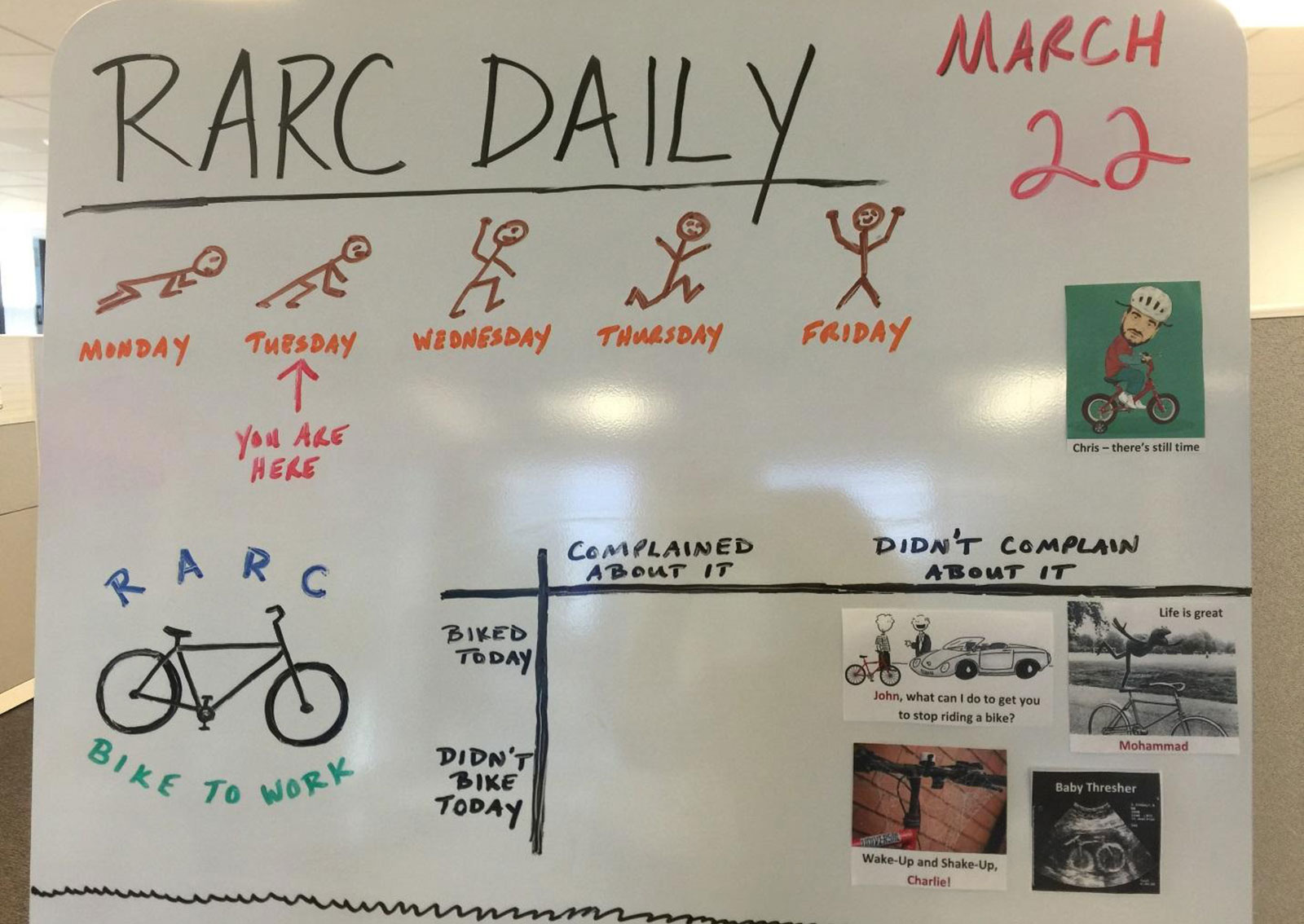 A whiteboard with stick figures for every day o fthe week and a chart about the benefits of biking to work.